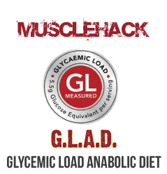 GLAD Bodybuilding Diet
