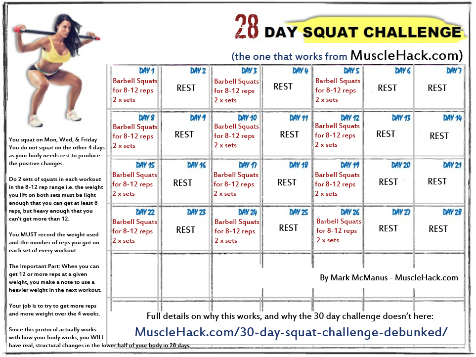 30 Day Squat Challenge Debunked