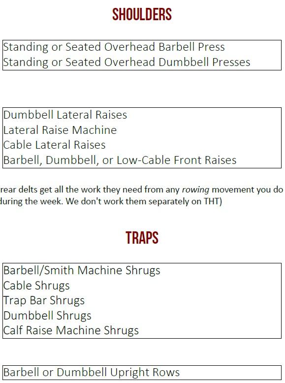shoulders traps