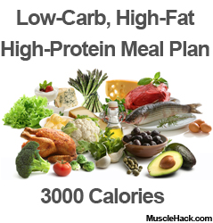 lchf-low-carb-high-fat-protein-meal-plan-3000-calories