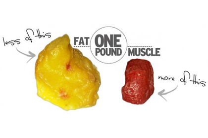 Gain 2lbs Muscle. Lose 2lbs Fat In 1 Month. Eat These